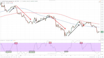5P1iqPPGbJVFaiSo-gbpjpy-strategia-1-426x240